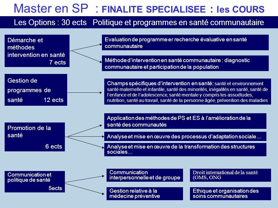 Master en SP : FINALITE SPECIALISEE : les COURS Démarche et méthodes intervention en santé 7 ects Evaluation de programme er recherche évaluative en s