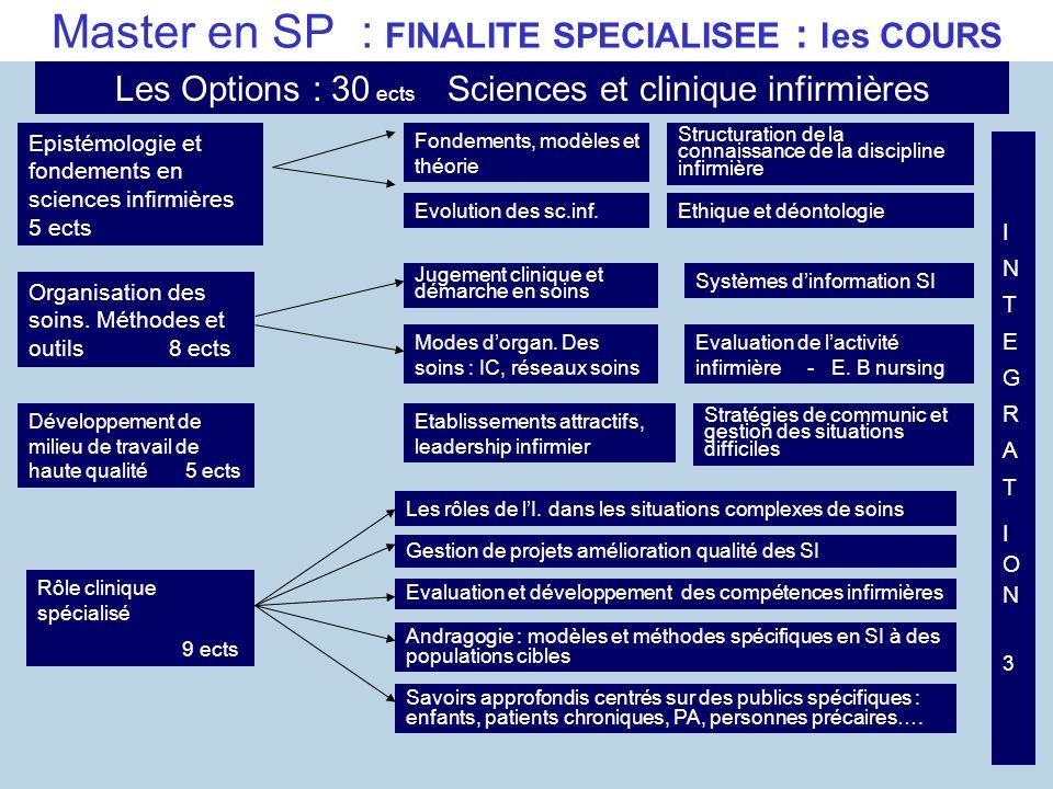 Master en SP : FINALITE SPECIALISEE : les COURS Epistémologie et fondements en sciences infirmières 5 ects Fondements, modèles et théorie Evolution de