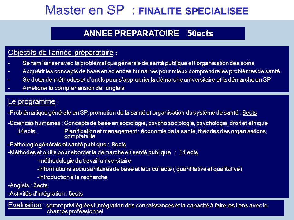 Master en SP : FINALITE SPECIALISEE ANNEE PREPARATOIRE 50ects Objectifs de lannée préparatoire : -Se familiariser avec la problématique générale de sa