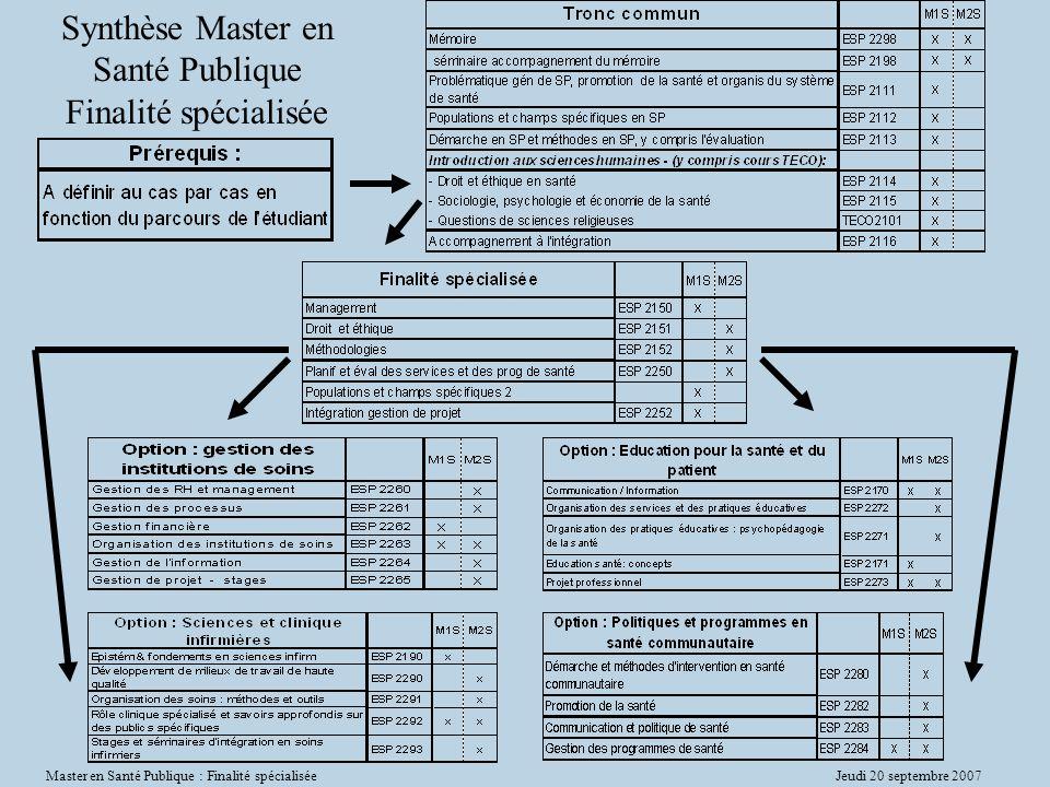Synthèse Master en Santé Publique Finalité spécialisée Master en Santé Publique : Finalité spécialisée Jeudi 20 septembre 2007
