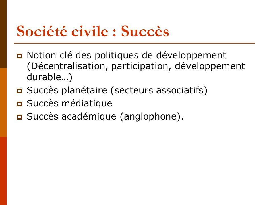 Trois dimensions : Le fait associatif Société civile = secteur associatif …qui produit du capital social nécessaire au développement économique, au fonctionnement dune société démocratique