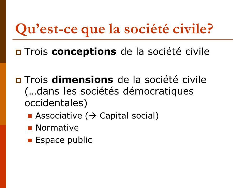 Capital Social – Thèse de Putnam Making Democracy Works, 1993 La base du développement politique et économique est le stock de capitaux sociaux produit par la société civile dun pays donné.