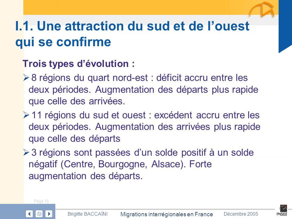 Page 10 Migrations interrégionales en France Brigitte BACCAÏNIDécembre 2005 I.1. Une attraction du sud et de louest qui se confirme Trois types dévolu