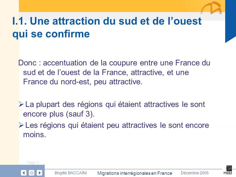 Page 11 Migrations interrégionales en France Brigitte BACCAÏNIDécembre 2005 I.1. Une attraction du sud et de louest qui se confirme Donc : accentuatio