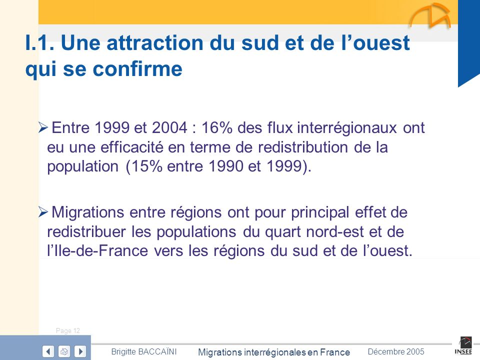 Page 12 Migrations interrégionales en France Brigitte BACCAÏNIDécembre 2005 I.1. Une attraction du sud et de louest qui se confirme Entre 1999 et 2004