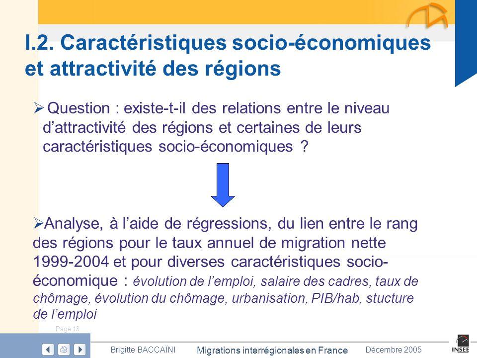 Page 13 Migrations interrégionales en France Brigitte BACCAÏNIDécembre 2005 I.2. Caractéristiques socio-économiques et attractivité des régions Questi
