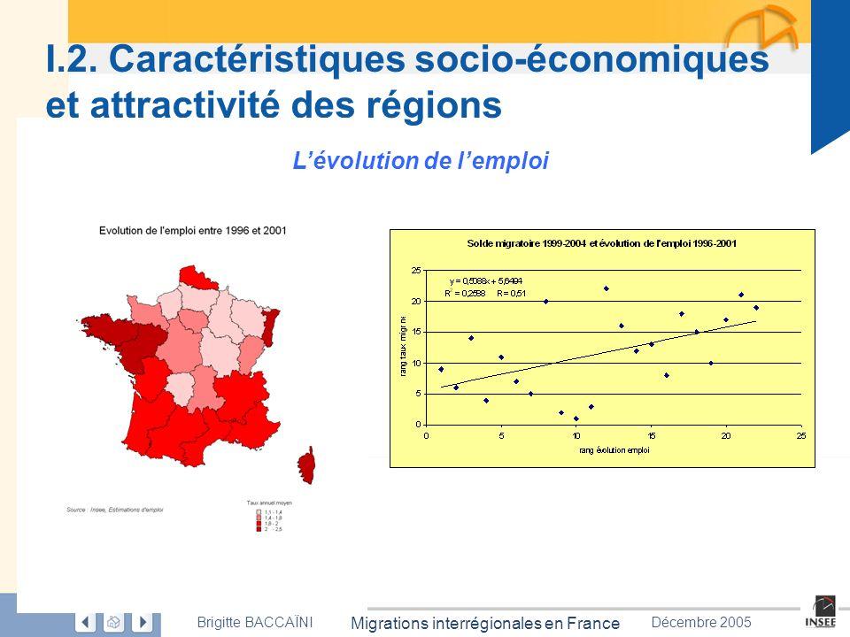 Page 15 Migrations interrégionales en France Brigitte BACCAÏNIDécembre 2005 I.2. Caractéristiques socio-économiques et attractivité des régions Lévolu