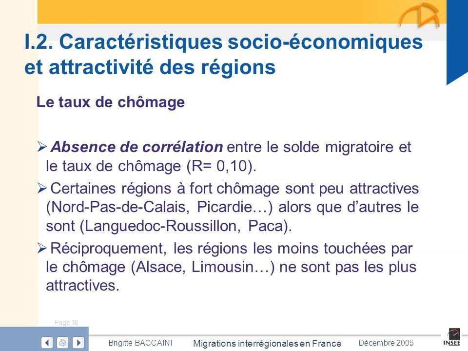 Page 18 Migrations interrégionales en France Brigitte BACCAÏNIDécembre 2005 I.2. Caractéristiques socio-économiques et attractivité des régions Le tau