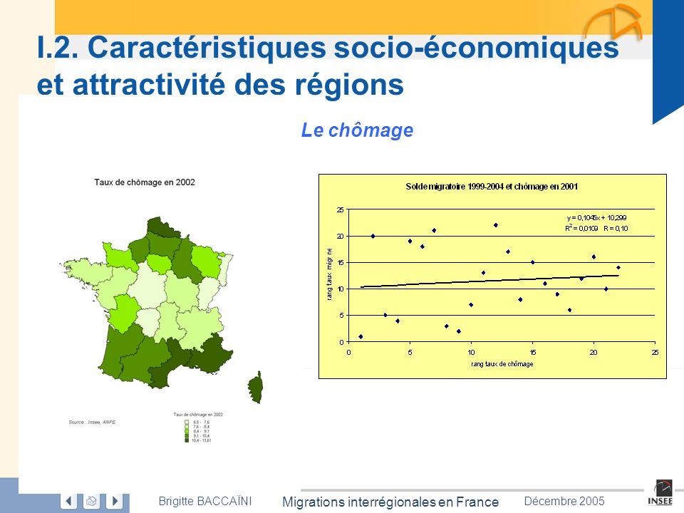 Page 19 Migrations interrégionales en France Brigitte BACCAÏNIDécembre 2005 I.2. Caractéristiques socio-économiques et attractivité des régions Le chô