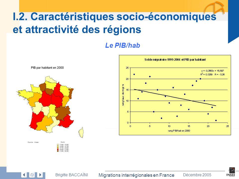 Page 21 Migrations interrégionales en France Brigitte BACCAÏNIDécembre 2005 I.2. Caractéristiques socio-économiques et attractivité des régions Le PIB