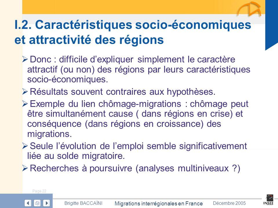 Page 22 Migrations interrégionales en France Brigitte BACCAÏNIDécembre 2005 Donc : difficile dexpliquer simplement le caractère attractif (ou non) des
