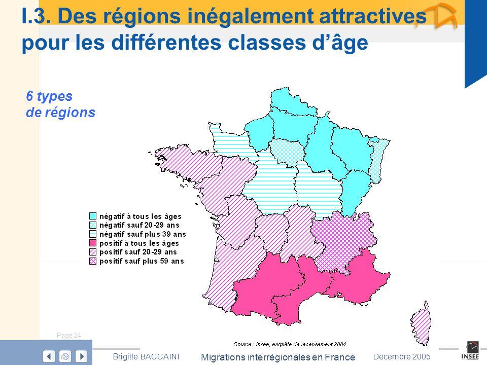 Page 24 Migrations interrégionales en France Brigitte BACCAÏNIDécembre 2005 I.3. Des régions inégalement attractives pour les différentes classes dâge