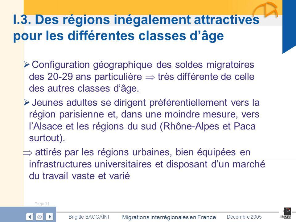 Page 31 Migrations interrégionales en France Brigitte BACCAÏNIDécembre 2005 I.3. Des régions inégalement attractives pour les différentes classes dâge