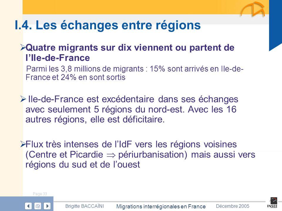 Page 33 Migrations interrégionales en France Brigitte BACCAÏNIDécembre 2005 I.4. Les échanges entre régions Quatre migrants sur dix viennent ou parten