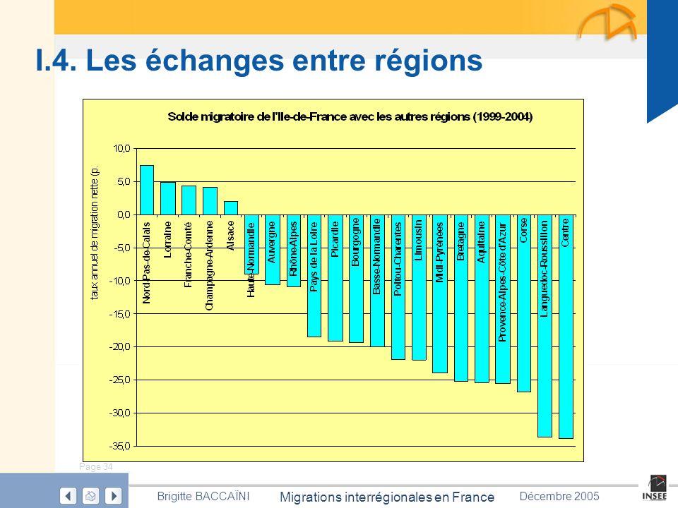 Page 34 Migrations interrégionales en France Brigitte BACCAÏNIDécembre 2005 I.4. Les échanges entre régions