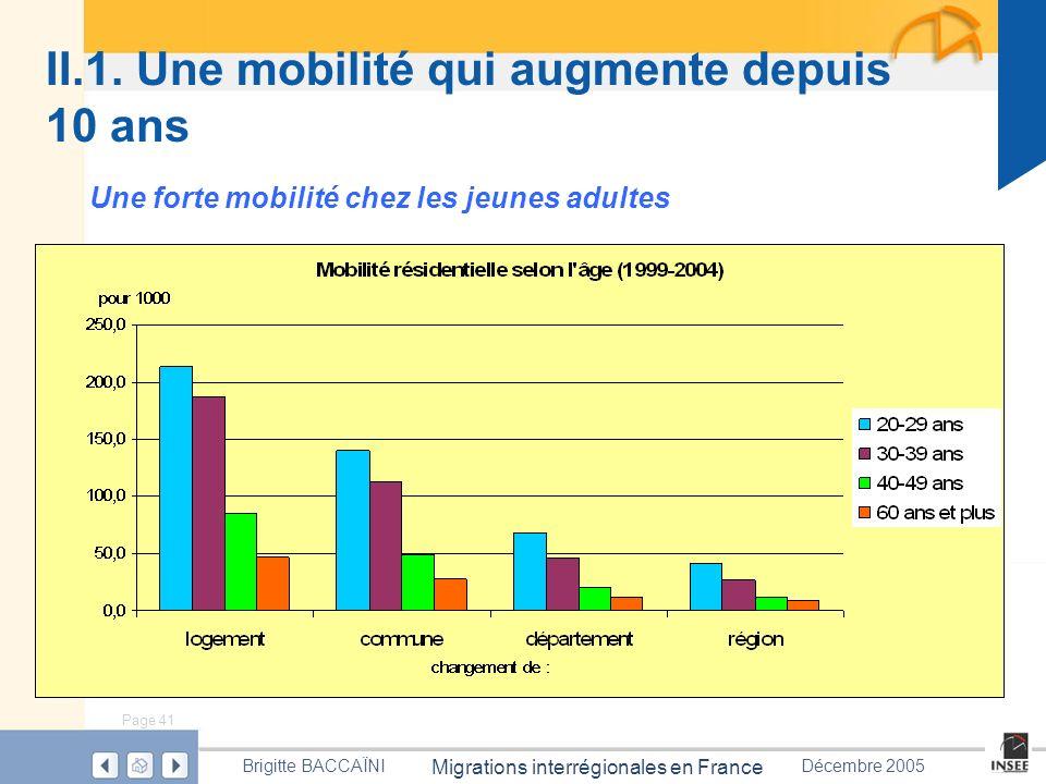 Page 41 Migrations interrégionales en France Brigitte BACCAÏNIDécembre 2005 II.1. Une mobilité qui augmente depuis 10 ans Une forte mobilité chez les
