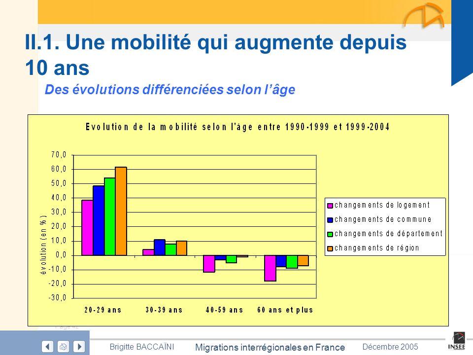 Page 42 Migrations interrégionales en France Brigitte BACCAÏNIDécembre 2005 II.1. Une mobilité qui augmente depuis 10 ans Des évolutions différenciées