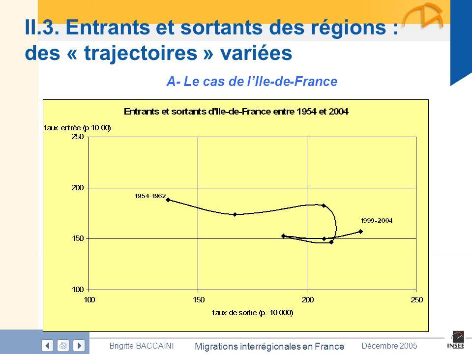 Page 48 Migrations interrégionales en France Brigitte BACCAÏNIDécembre 2005 II.3. Entrants et sortants des régions : des « trajectoires » variées A- L