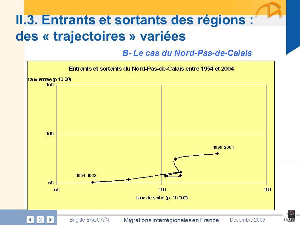 Page 49 Migrations interrégionales en France Brigitte BACCAÏNIDécembre 2005 II.3. Entrants et sortants des régions : des « trajectoires » variées B- L