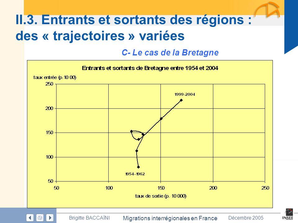 Page 50 Migrations interrégionales en France Brigitte BACCAÏNIDécembre 2005 II.3. Entrants et sortants des régions : des « trajectoires » variées C- L