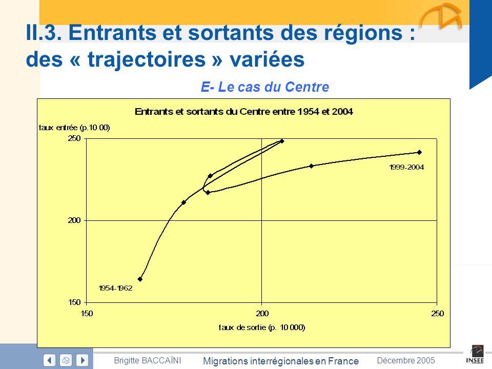 Page 52 Migrations interrégionales en France Brigitte BACCAÏNIDécembre 2005 II.3. Entrants et sortants des régions : des « trajectoires » variées E- L