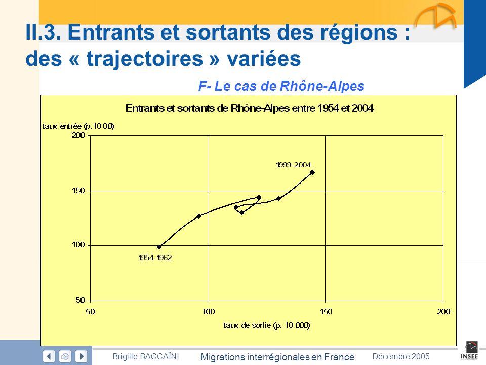 Page 53 Migrations interrégionales en France Brigitte BACCAÏNIDécembre 2005 II.3. Entrants et sortants des régions : des « trajectoires » variées F- L