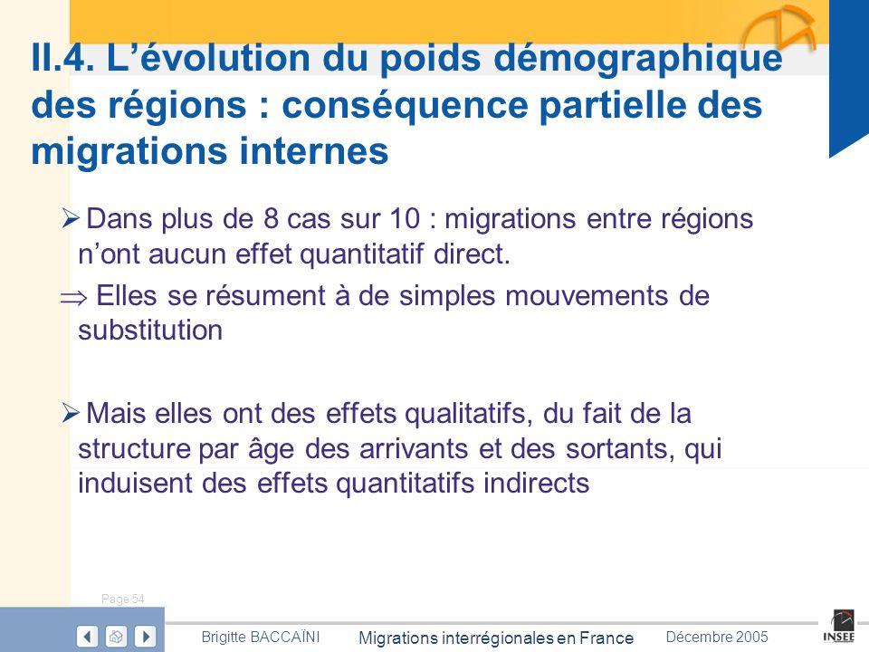 Page 54 Migrations interrégionales en France Brigitte BACCAÏNIDécembre 2005 Dans plus de 8 cas sur 10 : migrations entre régions nont aucun effet quan