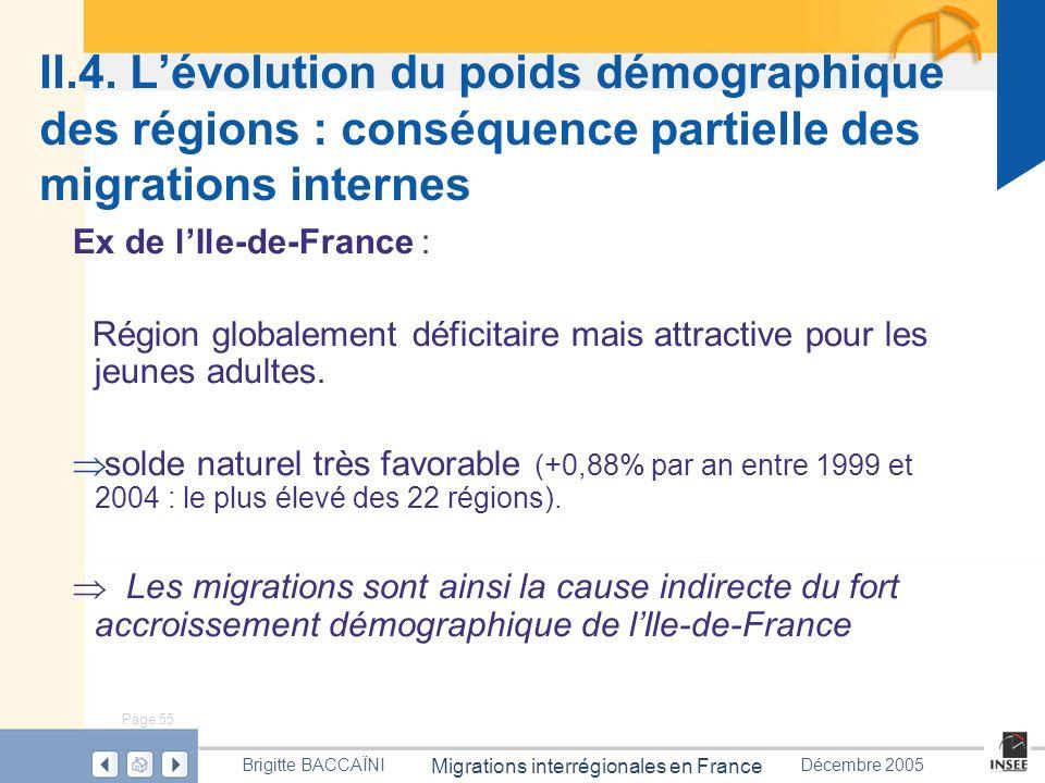 Page 55 Migrations interrégionales en France Brigitte BACCAÏNIDécembre 2005 Ex de lIle-de-France : Région globalement déficitaire mais attractive pour