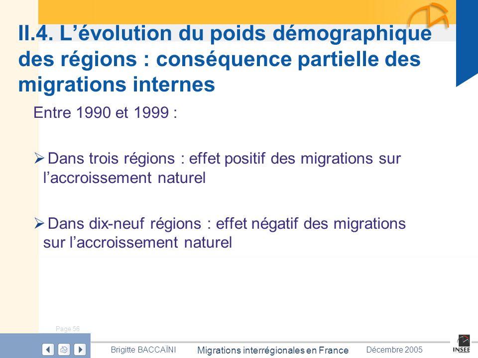 Page 56 Migrations interrégionales en France Brigitte BACCAÏNIDécembre 2005 Entre 1990 et 1999 : Dans trois régions : effet positif des migrations sur