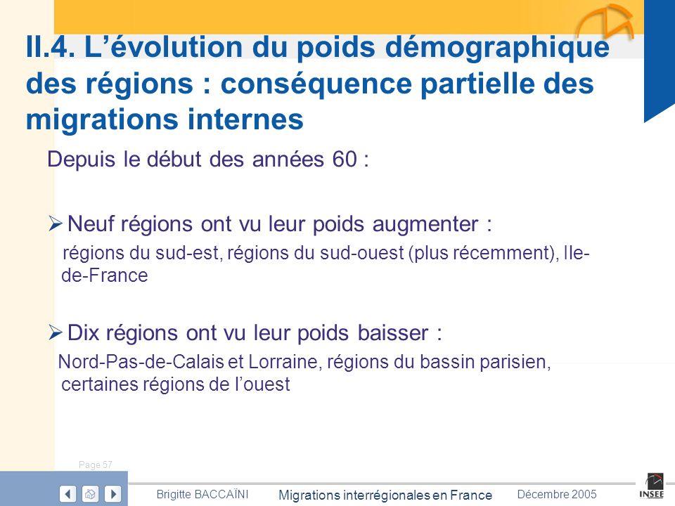 Page 57 Migrations interrégionales en France Brigitte BACCAÏNIDécembre 2005 Depuis le début des années 60 : Neuf régions ont vu leur poids augmenter :