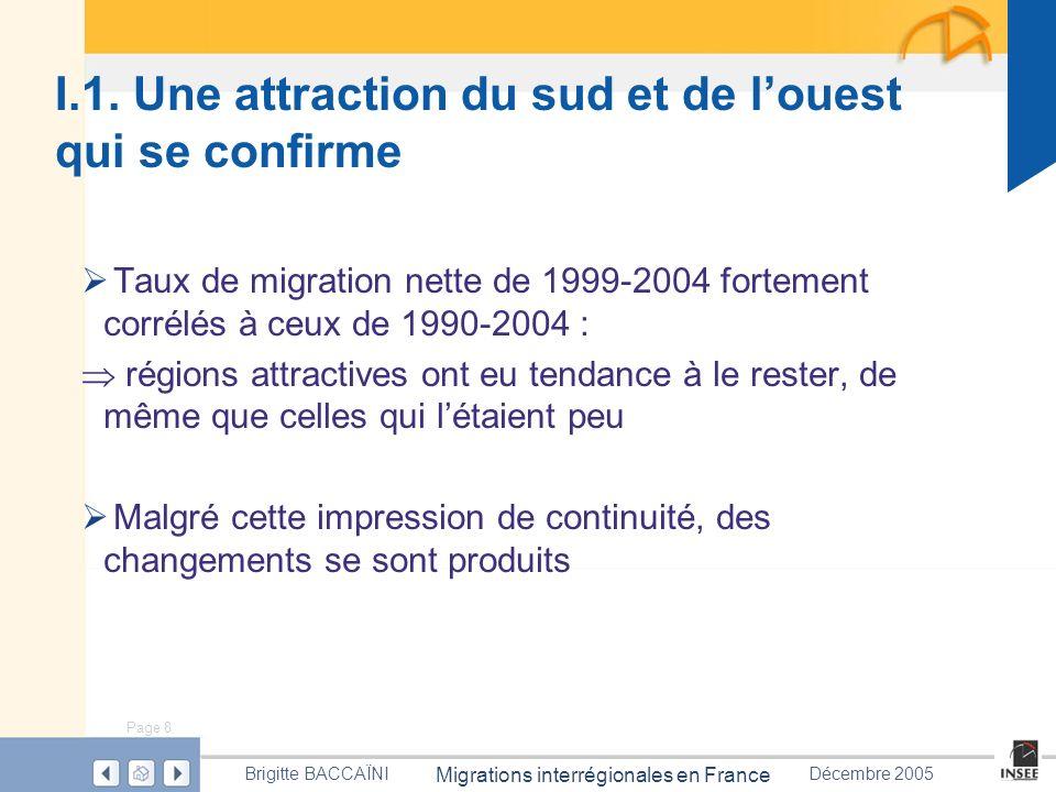 Page 8 Migrations interrégionales en France Brigitte BACCAÏNIDécembre 2005 I.1. Une attraction du sud et de louest qui se confirme Taux de migration n