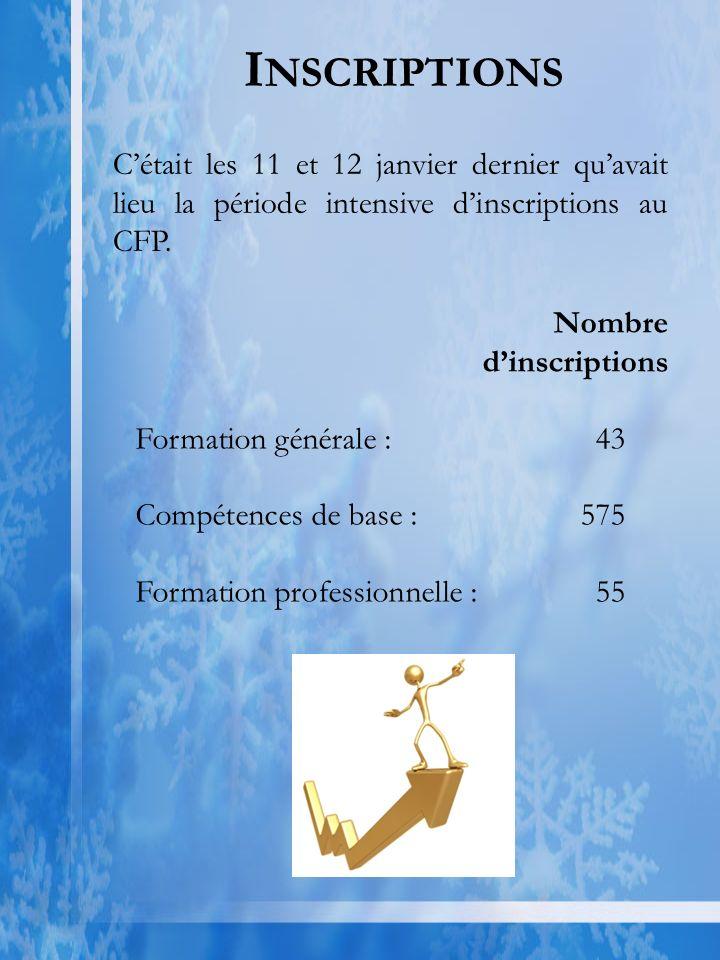 I NSCRIPTIONS Cétait les 11 et 12 janvier dernier quavait lieu la période intensive dinscriptions au CFP.