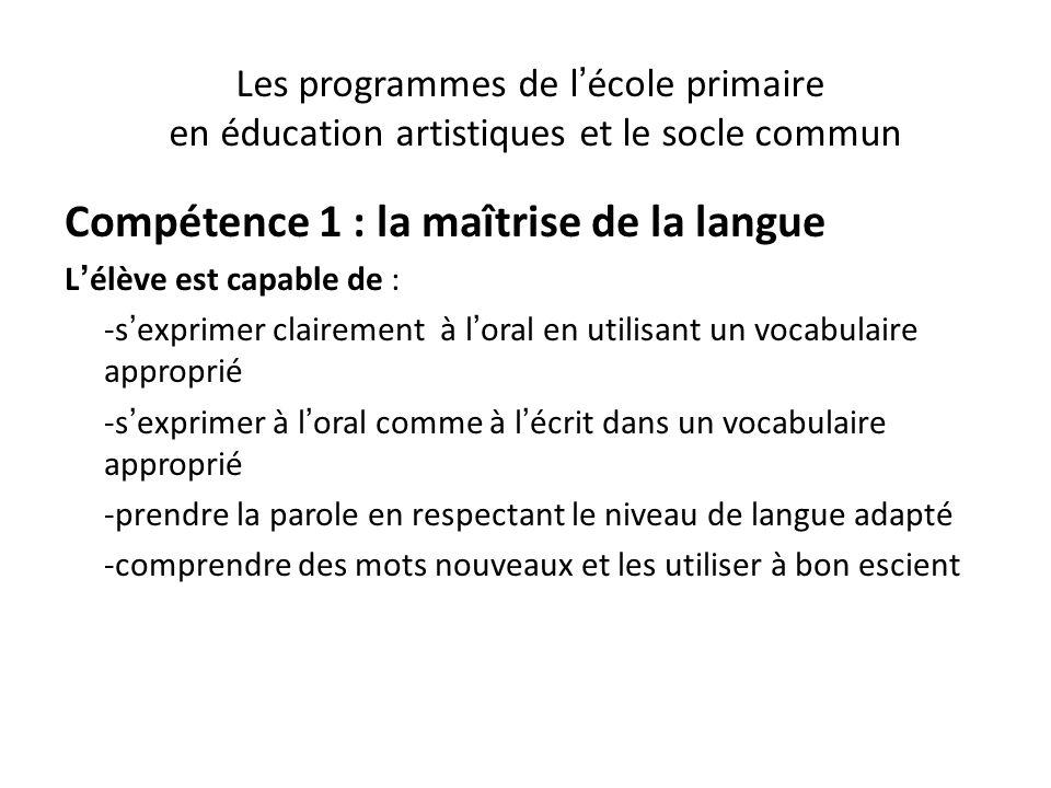 Les six domaines Les arts de lespace La chartreuse de Sainte Croix en Jarez, architecture Les arts du visuel Les peintures murales et tableaux Les art