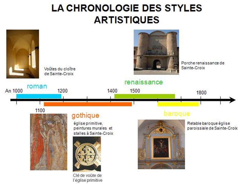 Les arts de lespace : architecture