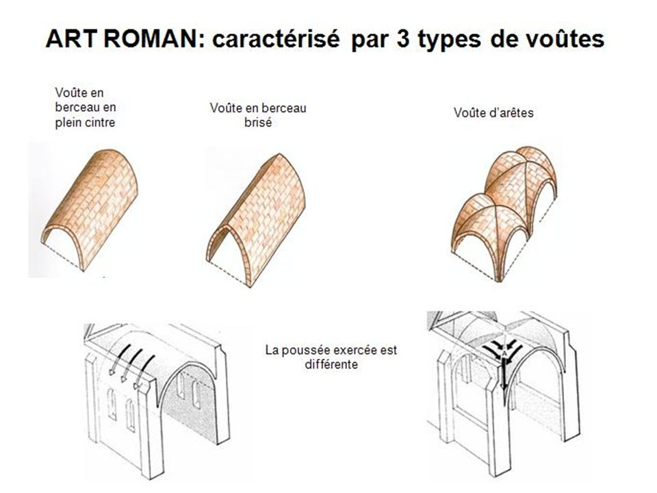 Clé de voûte de léglise primitive
