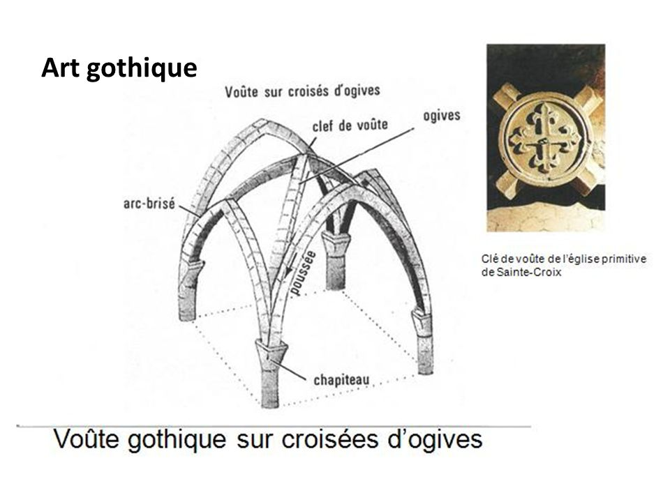 Voûte darête de la cuisine et de la galerie du cloître de Ste-Croix-en-Jarez