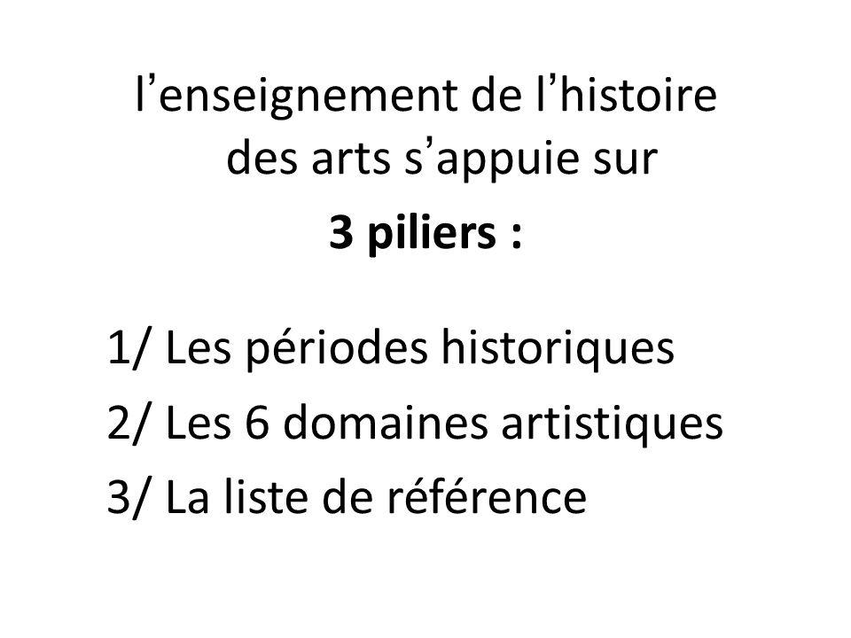 Interdisciplinaire, lenseignement de lhistoire des arts portera sur lensemble du champ artistique et culturel. Il prendra appui sur le contact direct
