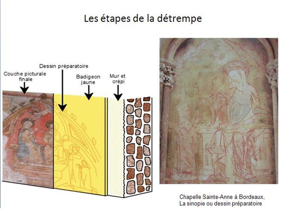 DEUX TECHNIQUES DIFFERENTES : La détrempe utilisée à Sainte-Croix La fresque