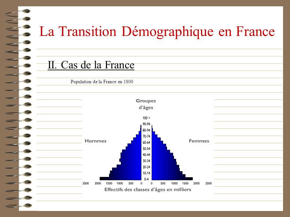 La Transition Démographique en France II. Cas de la France Population de la France en 1800