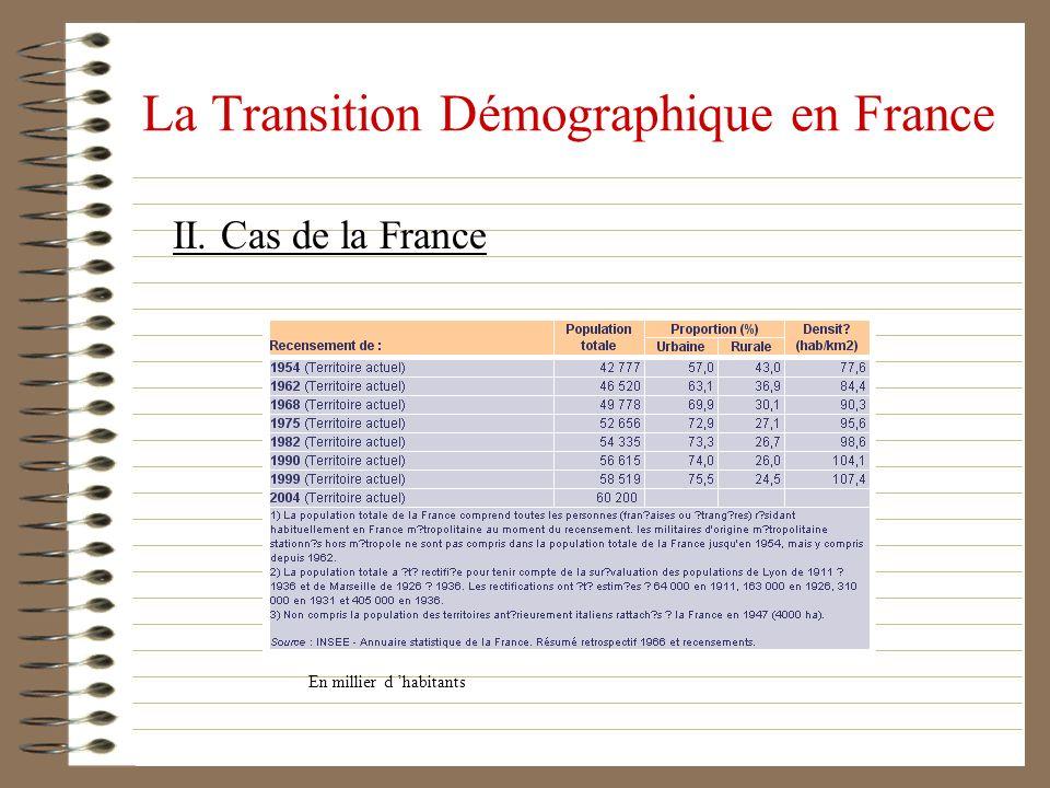 La Transition Démographique en France II. Cas de la France En millier d habitants