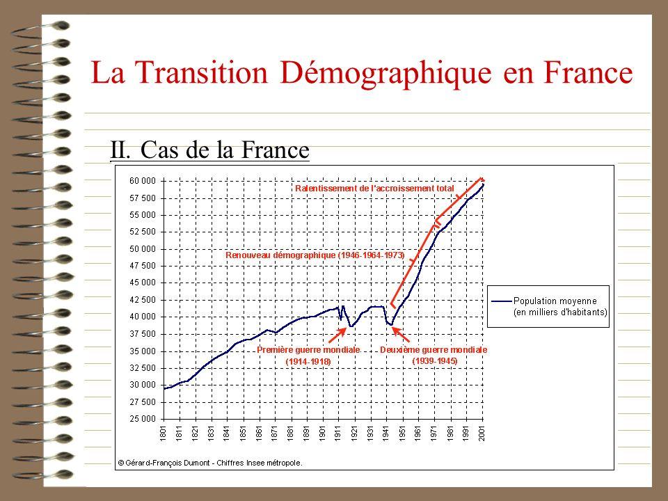 La Transition Démographique en France II. Cas de la France