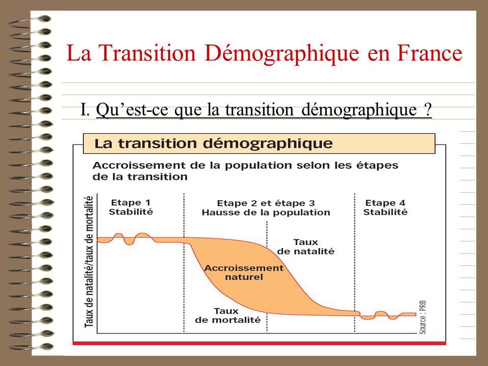 La Transition Démographique en France I. Quest-ce que la transition démographique ?