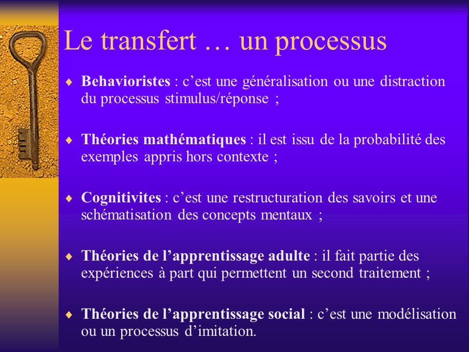 Le transfert … un processus Behavioristes : cest une généralisation ou une distraction du processus stimulus/réponse ; Théories mathématiques : il est