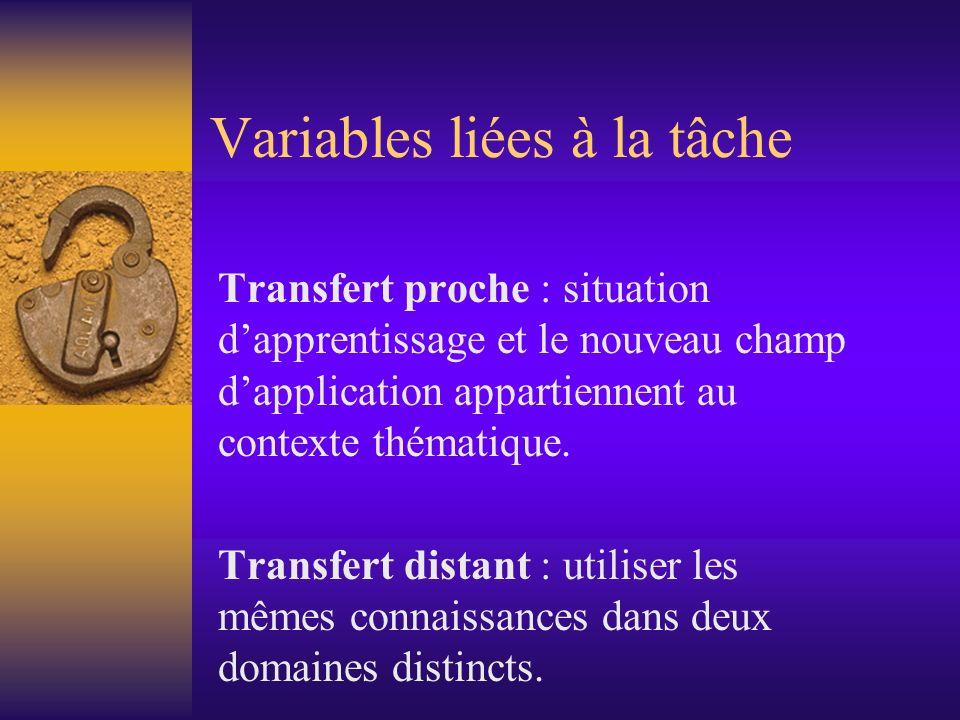 Variables liées à la tâche Transfert proche : situation dapprentissage et le nouveau champ dapplication appartiennent au contexte thématique. Transfer
