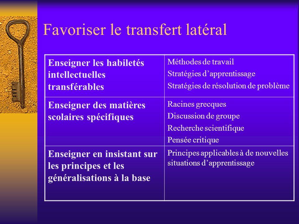 Favoriser le transfert latéral Enseigner les habiletés intellectuelles transférables Méthodes de travail Stratégies dapprentissage Stratégies de résol