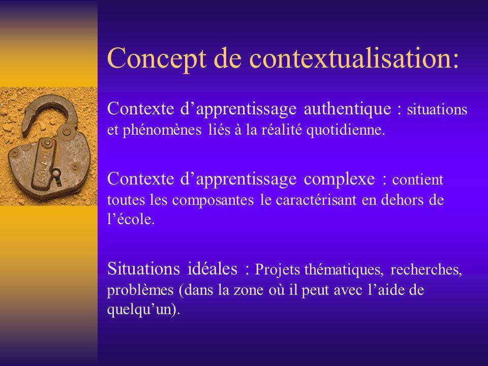 Concept de contextualisation: Contexte dapprentissage authentique : situations et phénomènes liés à la réalité quotidienne. Contexte dapprentissage co