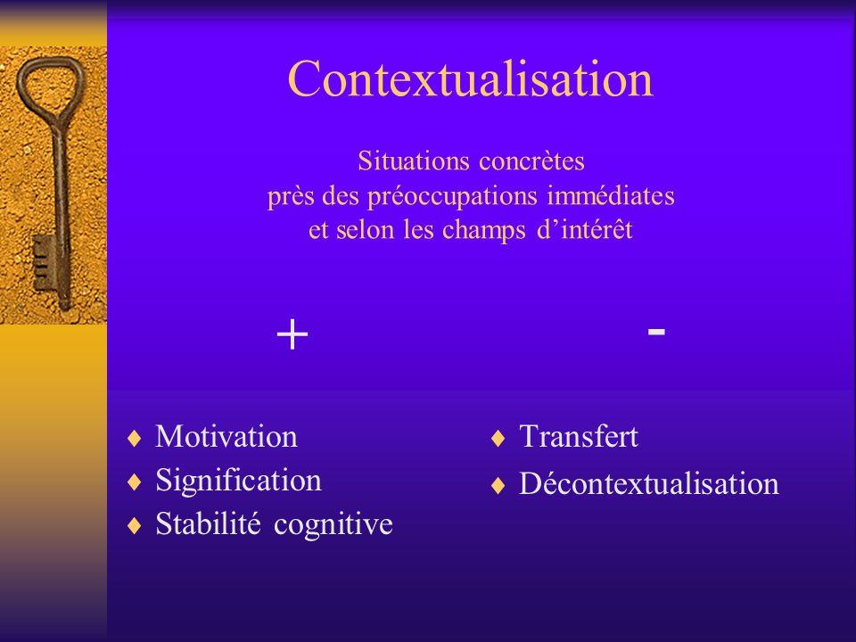 Contextualisation Situations concrètes près des préoccupations immédiates et selon les champs dintérêt + Motivation Signification Stabilité cognitive