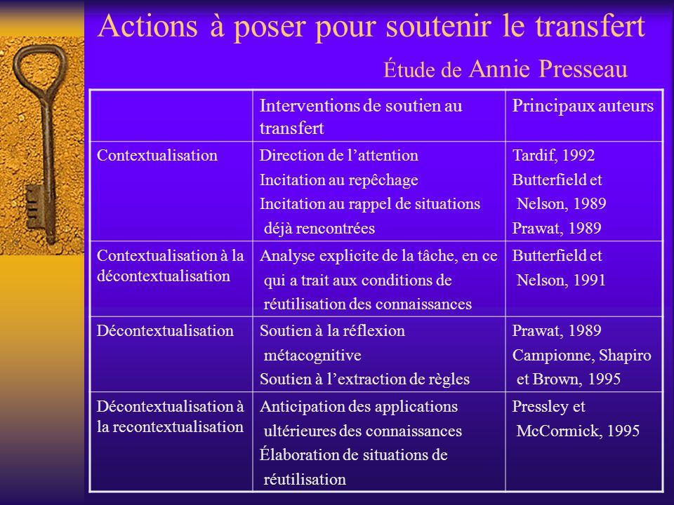 Actions à poser pour soutenir le transfert Étude de Annie Presseau Interventions de soutien au transfert Principaux auteurs ContextualisationDirection