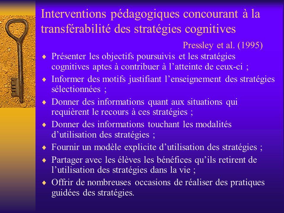 Interventions pédagogiques concourant à la transférabilité des stratégies cognitives Pressley et al. (1995) Présenter les objectifs poursuivis et les