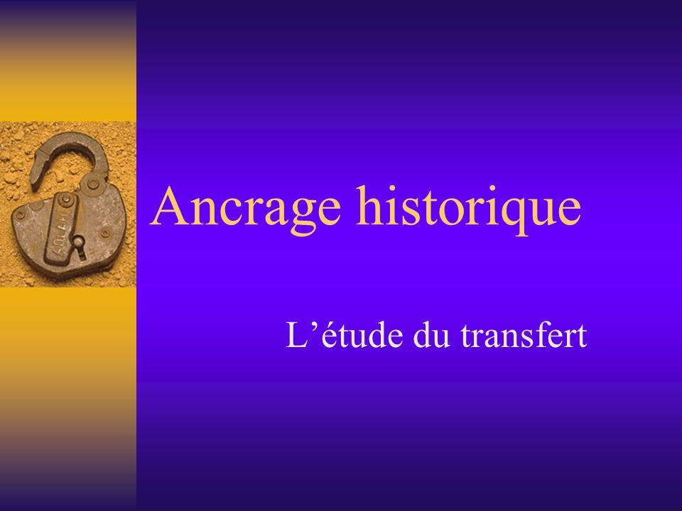 Ancrage historique Létude du transfert